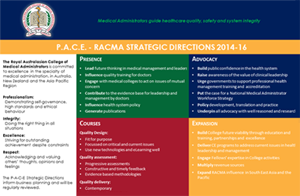 RACMA Strategic Directions