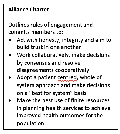 Key elements of an Alliance Charter